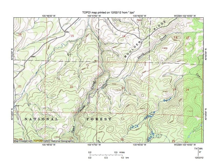 Mountain Landform River Basin